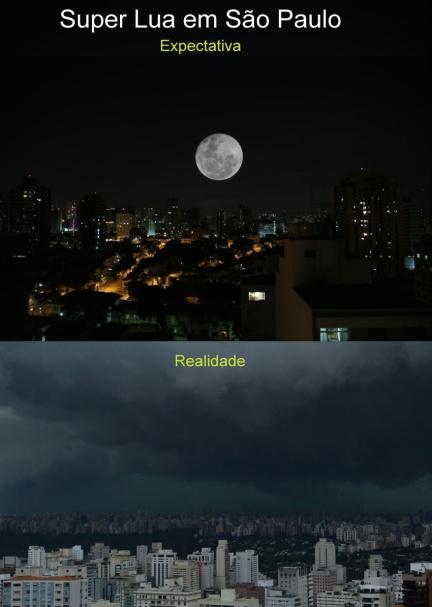 Super Lua em Sp